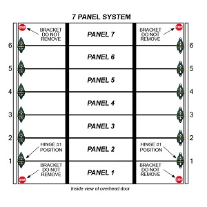 7 Panel Commercial Door Overhead Door System